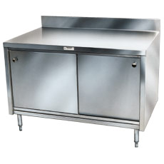"Win-Holt STCT-BD3096 Stainless Steel Enclosed Cabinet with Backsplash, 30"" x 96"""